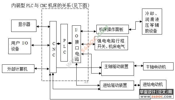 mbus主机电路原理图