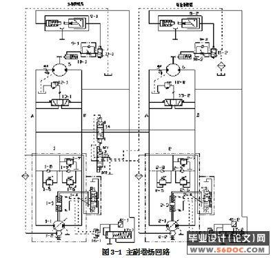 典型液压系统毕业设计——汽车起重机液压系设计