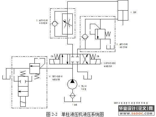 液压传动技术-毕业论文图片