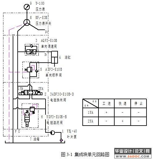 单注液压机液压系统的设计(液压传动技术)_机; 郑州顺发物流 郑州顺图片
