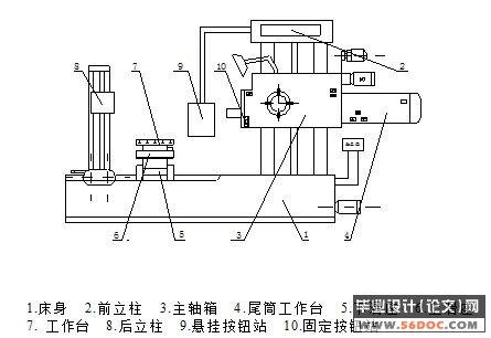 t6113卧式镗床电气控制系统的设计(plc)图片
