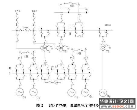 发电厂电气图纸接线(附主接线图);发电厂部分部分设计(附主设计图)工字钢cad零件电气图片