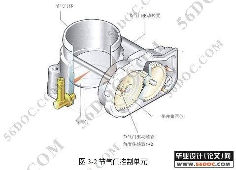电子节气门结构 与故障分析与排除 汽车 毕业 高清图片