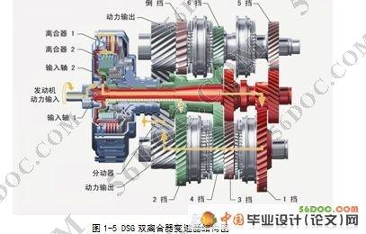 汽车变速器结构及工作原理分析论文