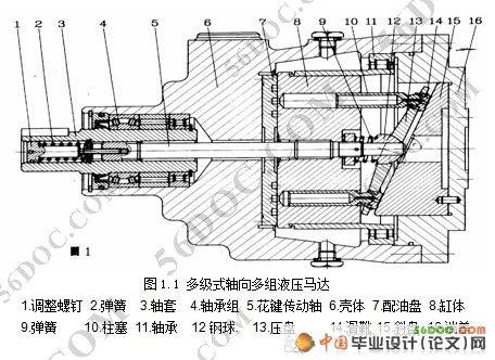 液压马达原理结构图图片