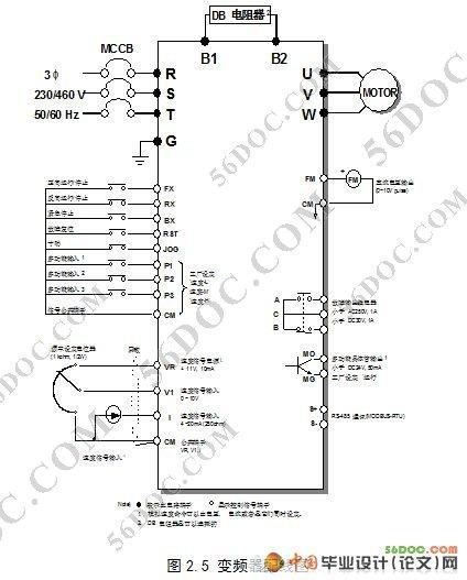 毕业设计---基于西门子s7-200的交通灯控制设计