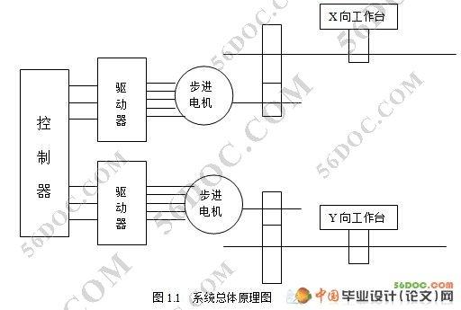 电路 电路图 电子 户型 户型图 平面图 原理图 512_345