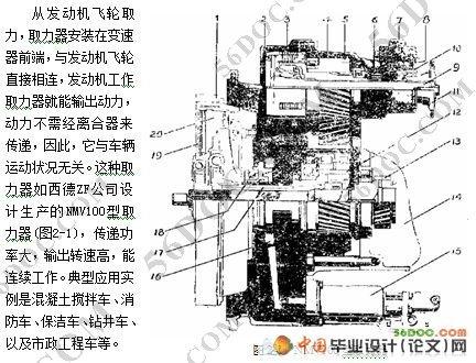 汽车专业毕业论文-汽车发动机的构造及维修