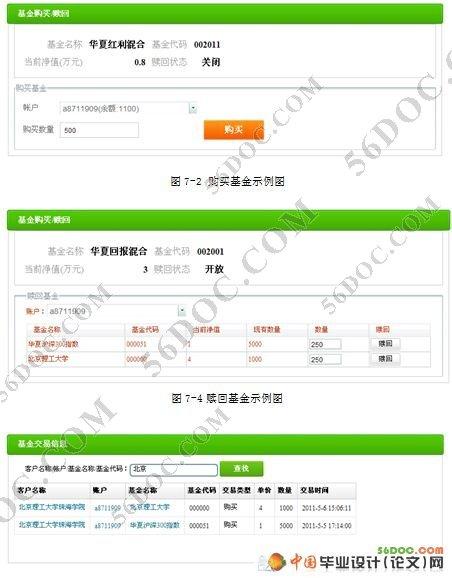 基金001475净值查询系统_基金交易管理系统的设计(VS2008+SQL2008)_ASP.NET_毕业设计论文网