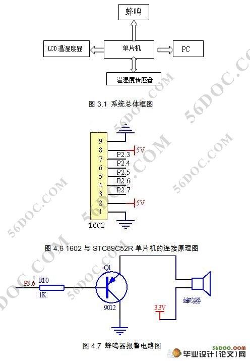 基于单片机的药品仓库温湿度监测管理系统(附; 基于单片机的药品仓库