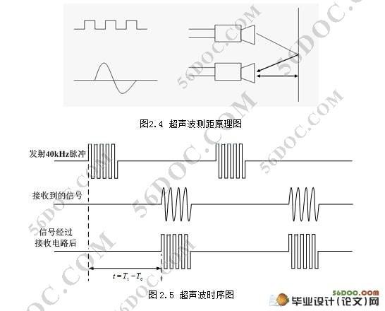 本课题完成整个超声波测距系统设计,包括单片机控制电路,发射电路