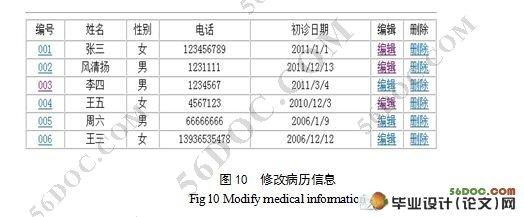 基于bs模式医院病历管理系统的设计(asp,access)(附答辩记录)图片