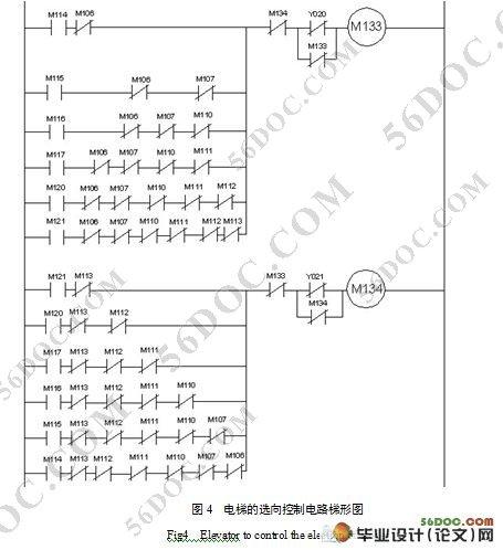 基于西门子plc控制的五层电梯系统设计