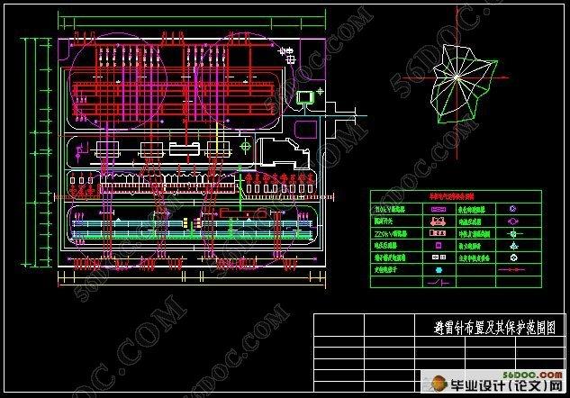 课程设计 ---110kv电网继电保护配置与线路保护整定计算