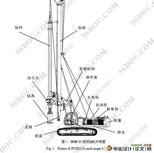 典型液压系统汽车起重机液压系设毕业设计论文图片