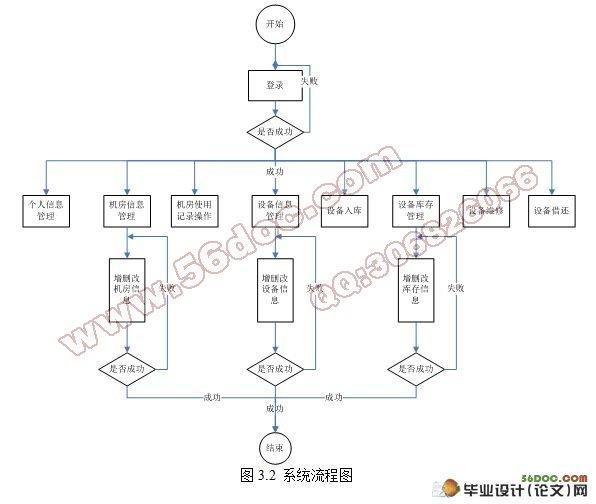 电路 电路图 电子 原理图 596_504