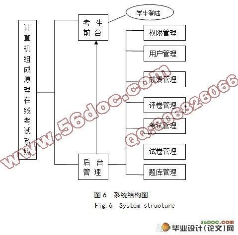 论文硬件结构图怎么画