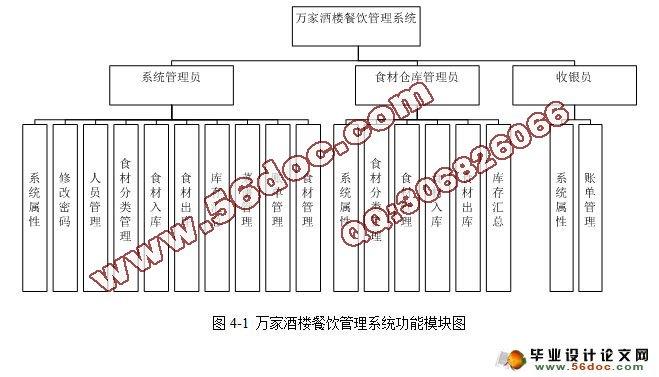 电路 电路图 电子 设计 素材 原理图 659_377
