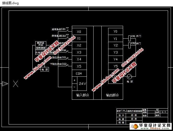 基于PLC的自动门控制系统设计 附接线图,梯形图图片