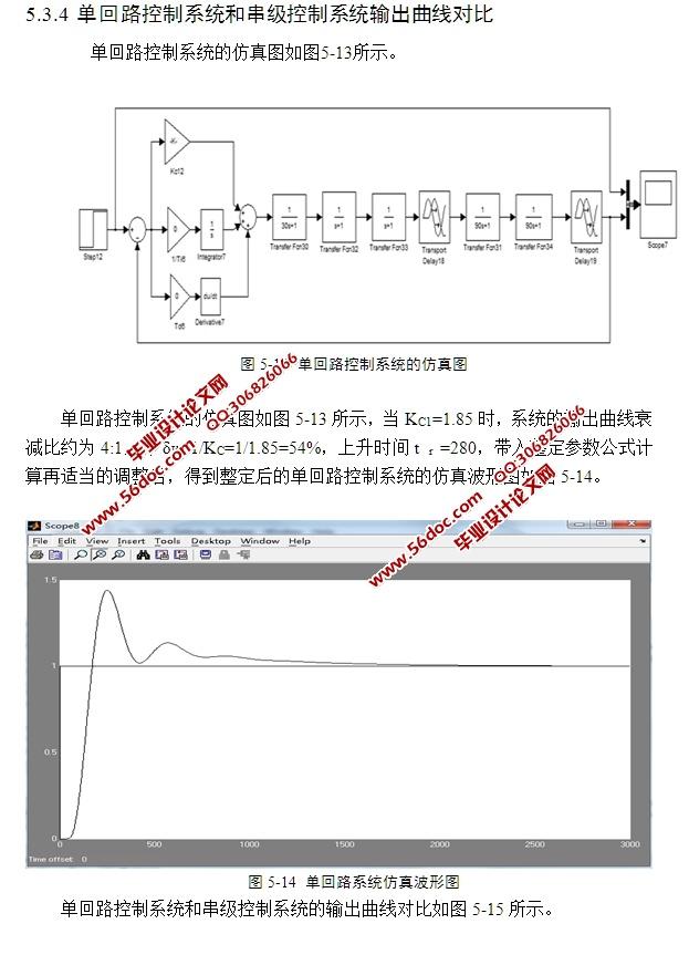 MATLAB管式加热炉温度控制稿件仿真设计解说vi设计项目系统图片