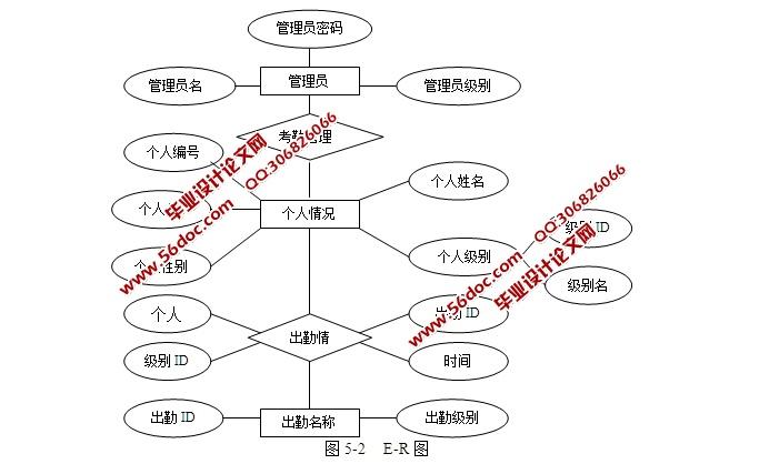 管理组织结构框架图