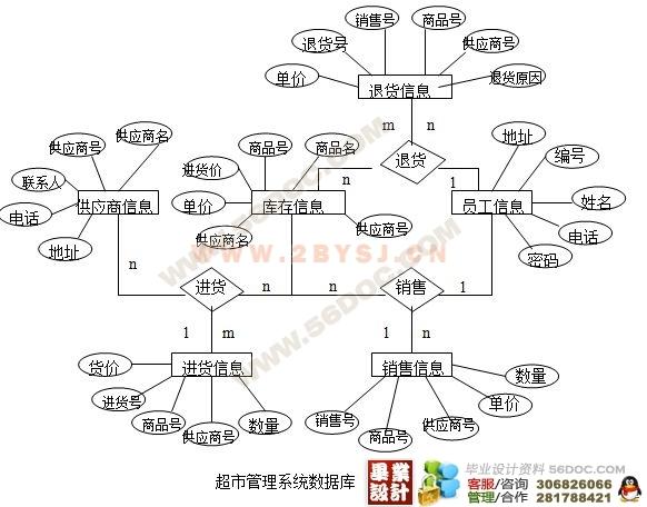 电路 电路图 电子 设计 素材 原理图 582_456