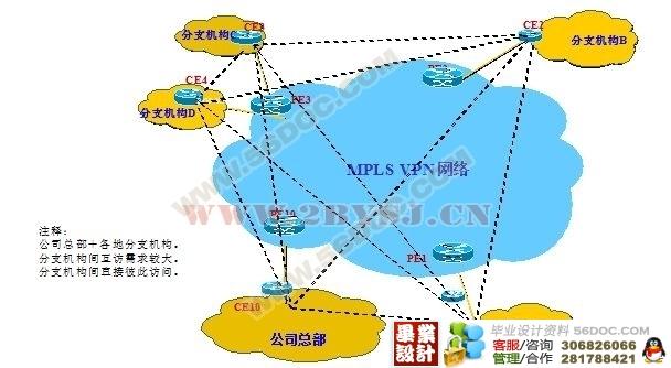 电信手机虚拟专用网图片1