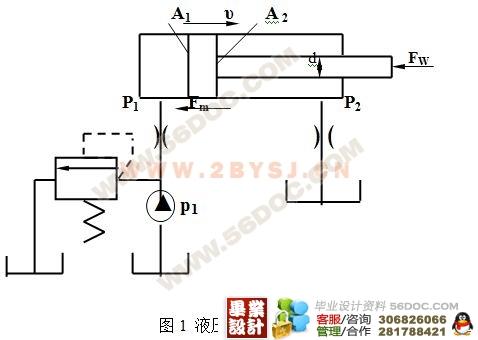液压式双柱汽车举升机设计图片